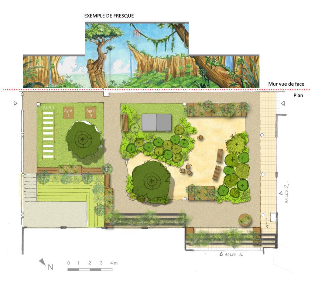 Projet jardin thérapeutique TdO